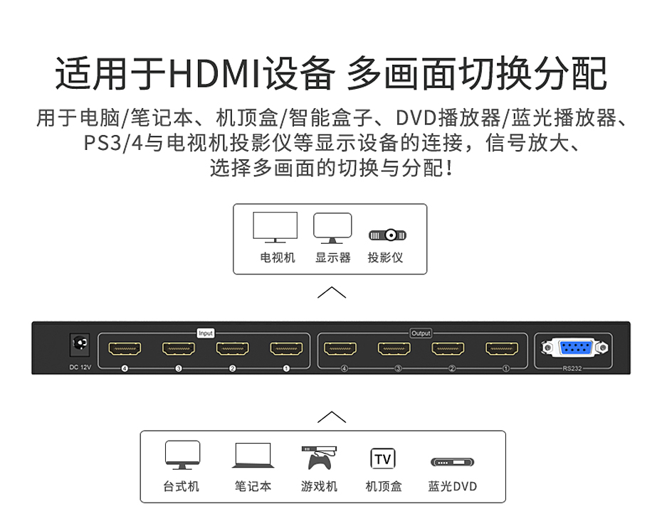 HDMI矩阵4进4出414H适用于HDMI设备 多画面切换分配
