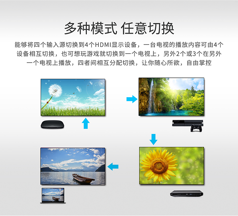 HDMI矩阵四进四414H多种模式 任意切换