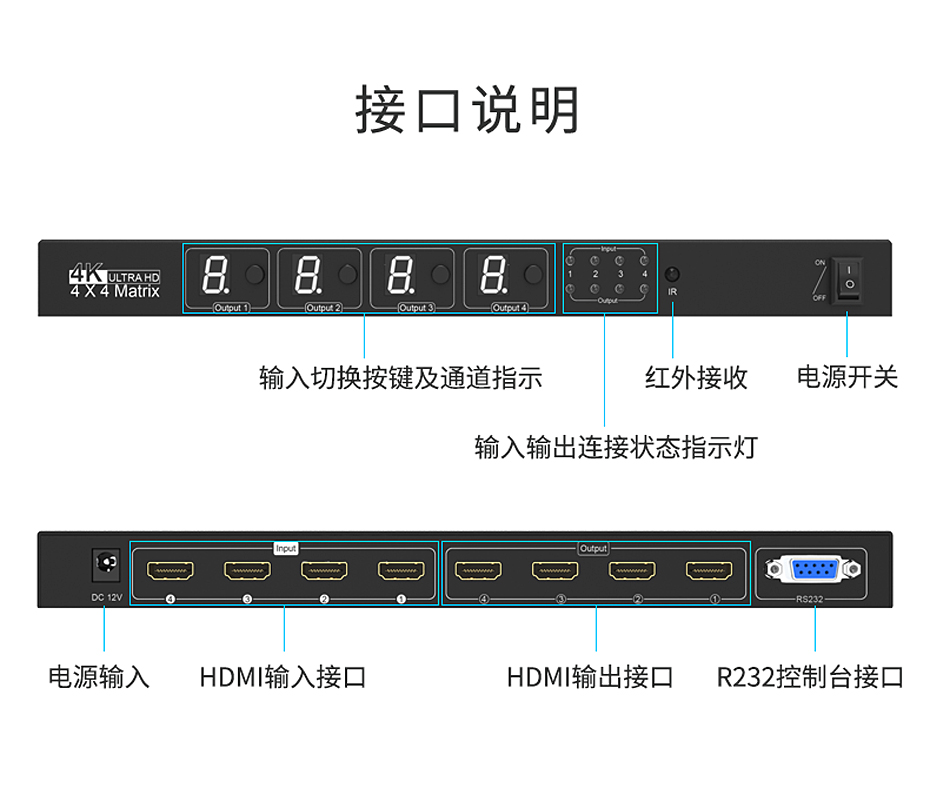 HDMI矩阵四进四414H接口说明