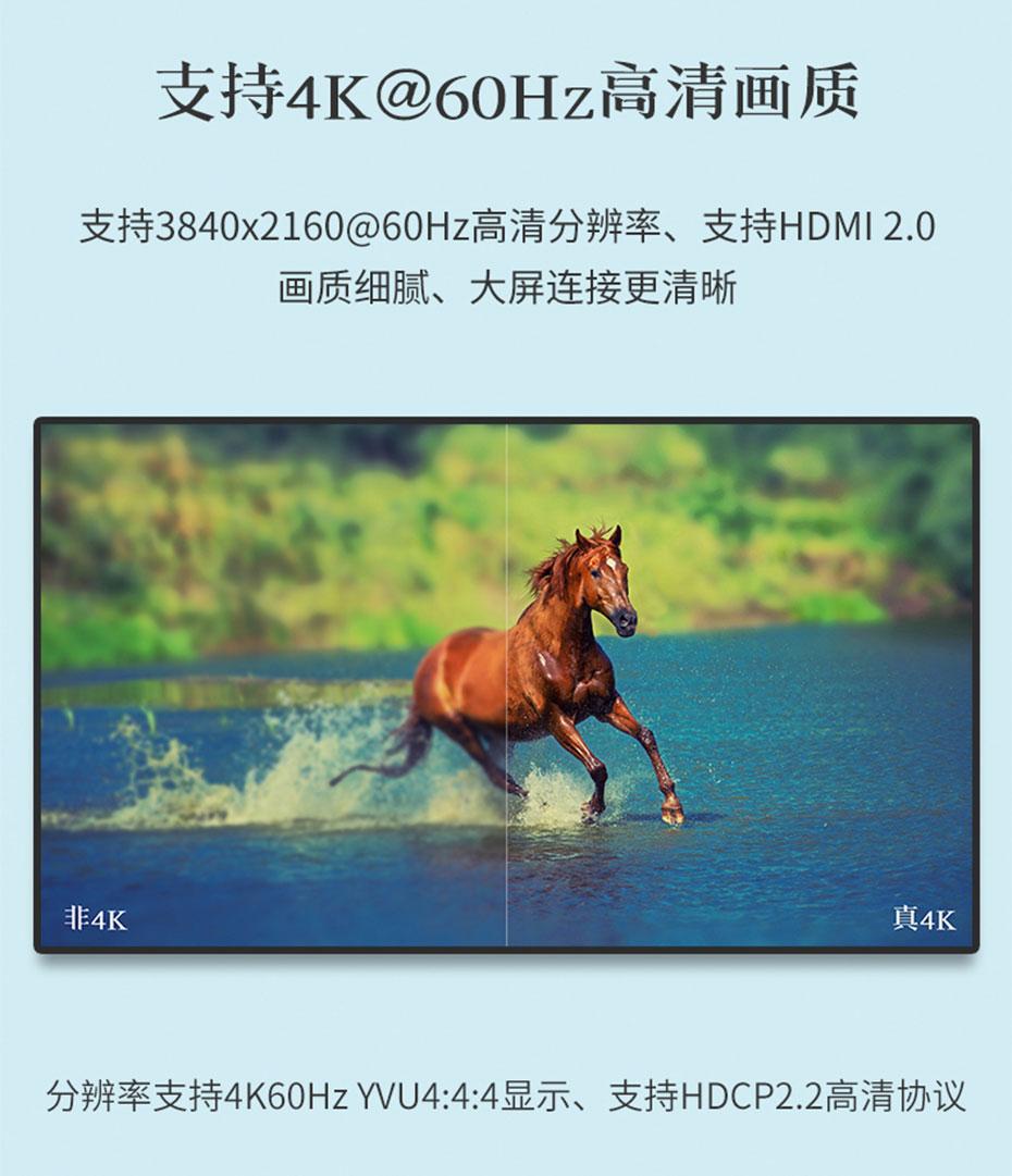 HDMI2.0矩阵4进4出/四进四出414HN支持3840*2160p@60Hz分辨率