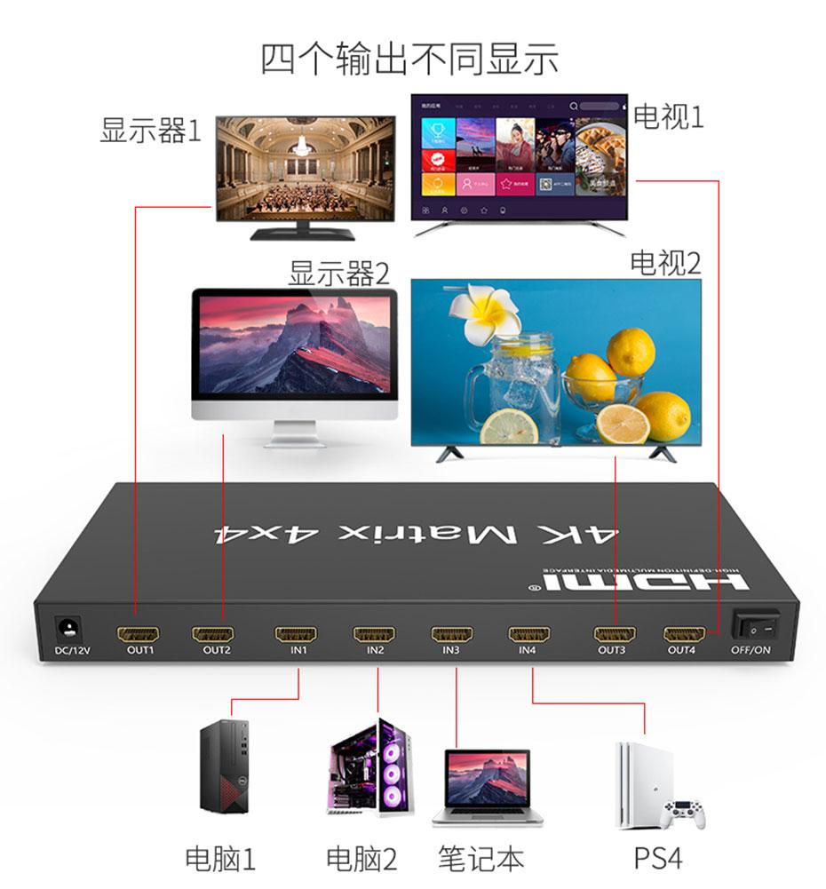 HDMI2.0矩阵4进4出/四进四出414HN支持输出四个不同的画面