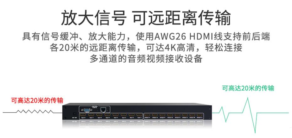 hdmi矩阵八进八出818H不仅支持切换、分配功能,还支持信号放大