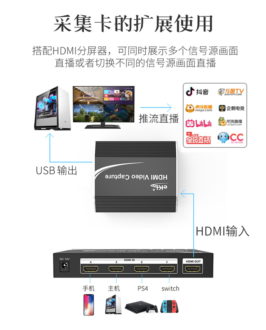 USB HDMI采集卡1805实物拓展连接使用示意图