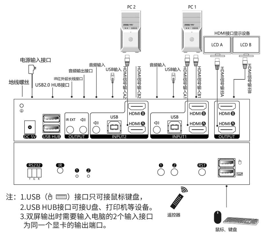 HDMI KVM双屏切换器连接使用示意图
