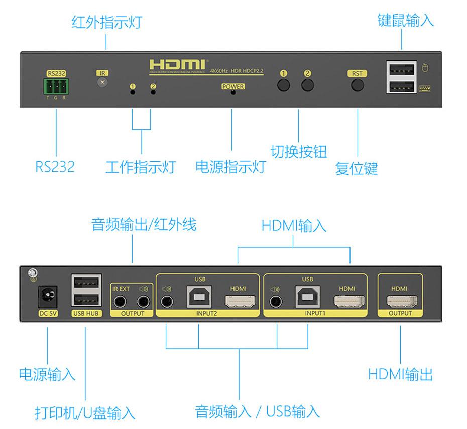 2口HDMI KVM切换器21HK2.0接口介绍