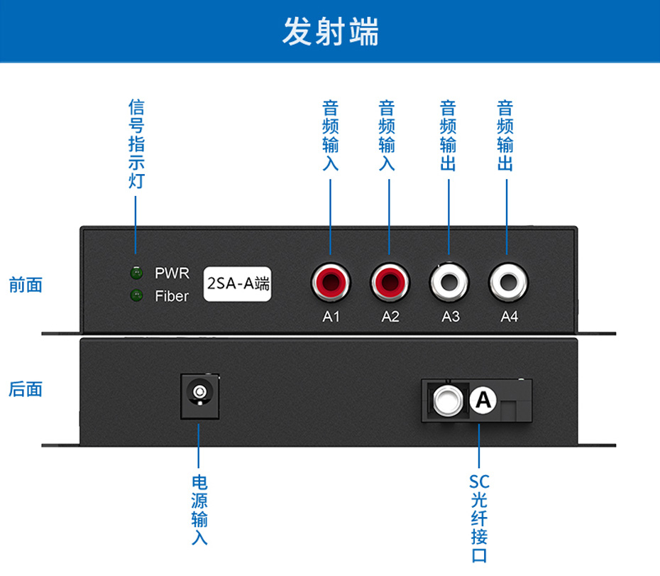 音频光端机发射端接口介绍