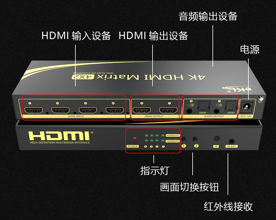HDMI矩阵4进2出412H接口介绍