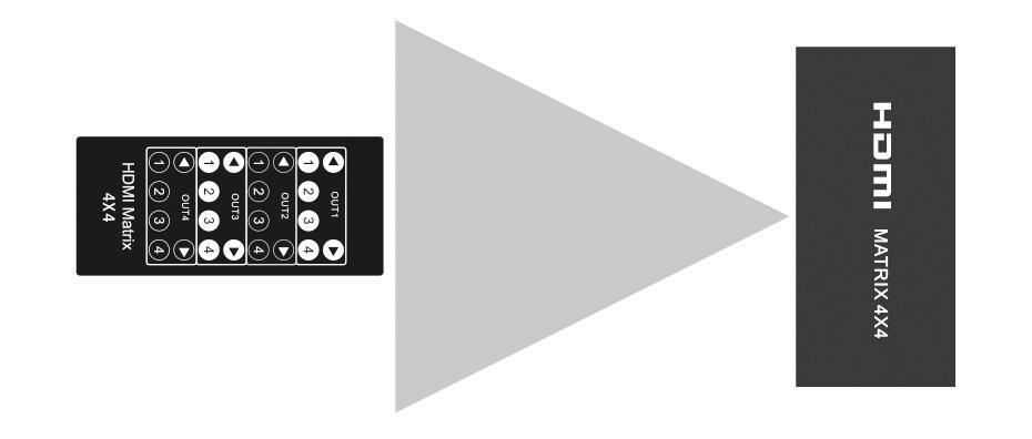 HDMI矩阵4进4出414H遥控器
