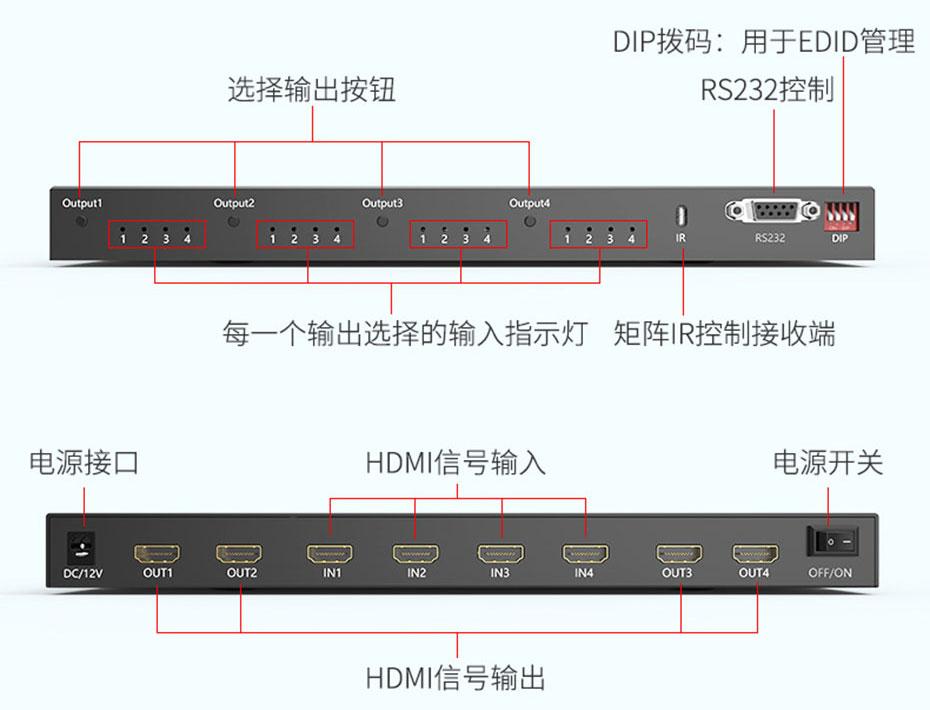HDMI视频矩阵切换器414HN实物接口介绍