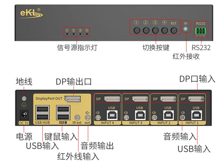 DP KVM切换器41DP接口说明