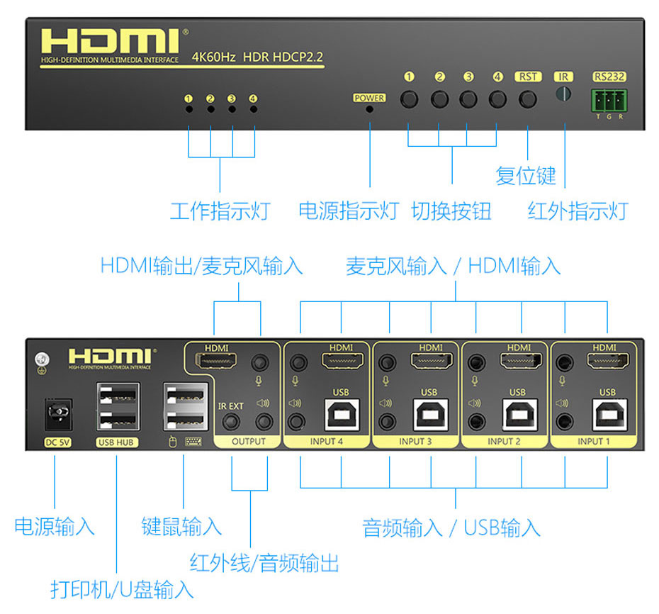 KVM切换器接口说明图(此处以41HK2.0为例)