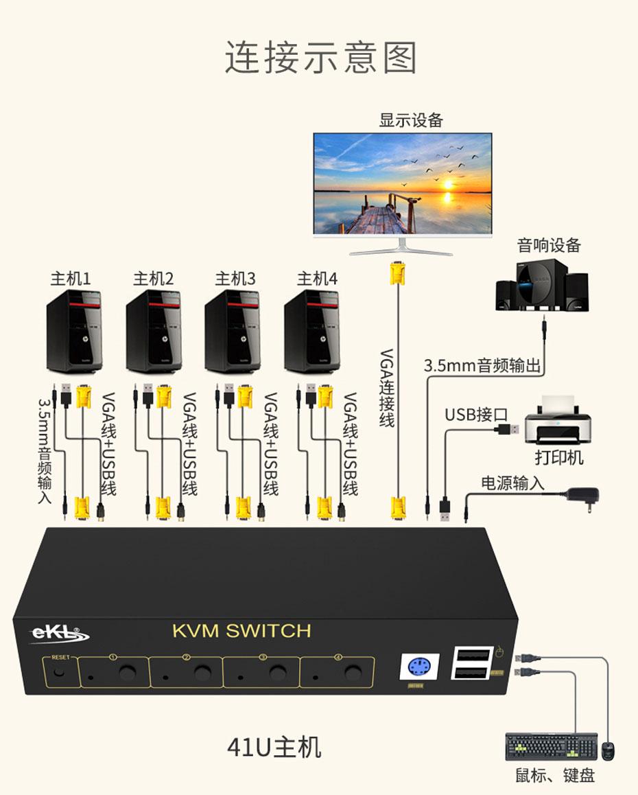 VGA切换器2进1出/4进1出连接示意图