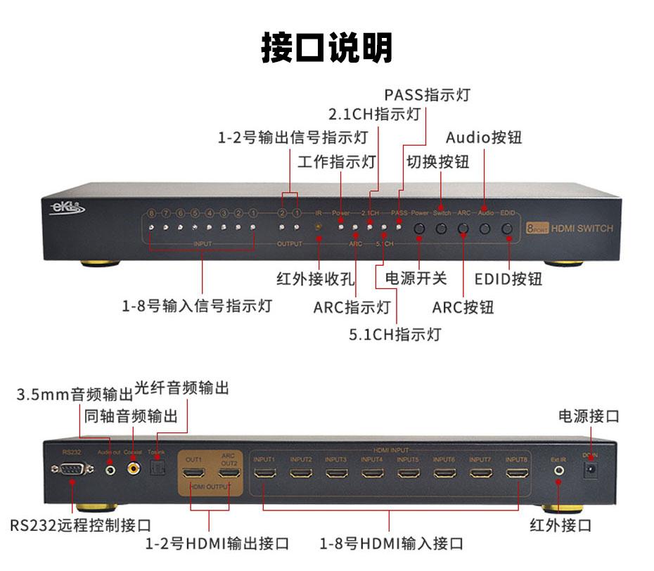 HDMI切换器8进2出812H接口