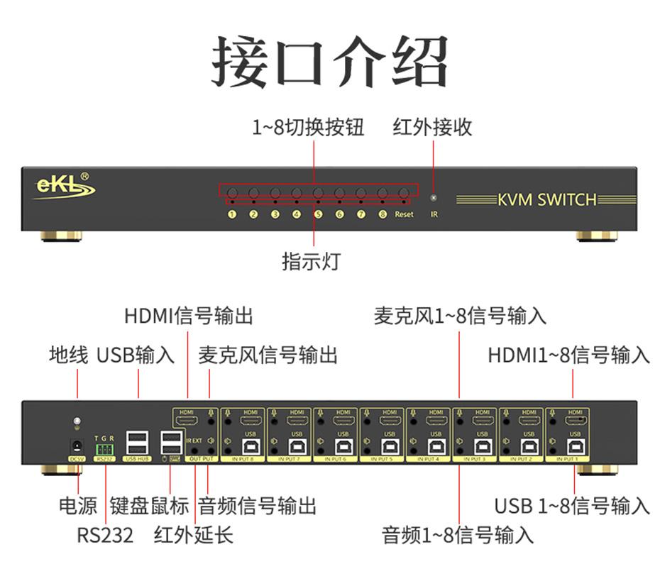 HDMI KVM切换器8口81H接口介绍