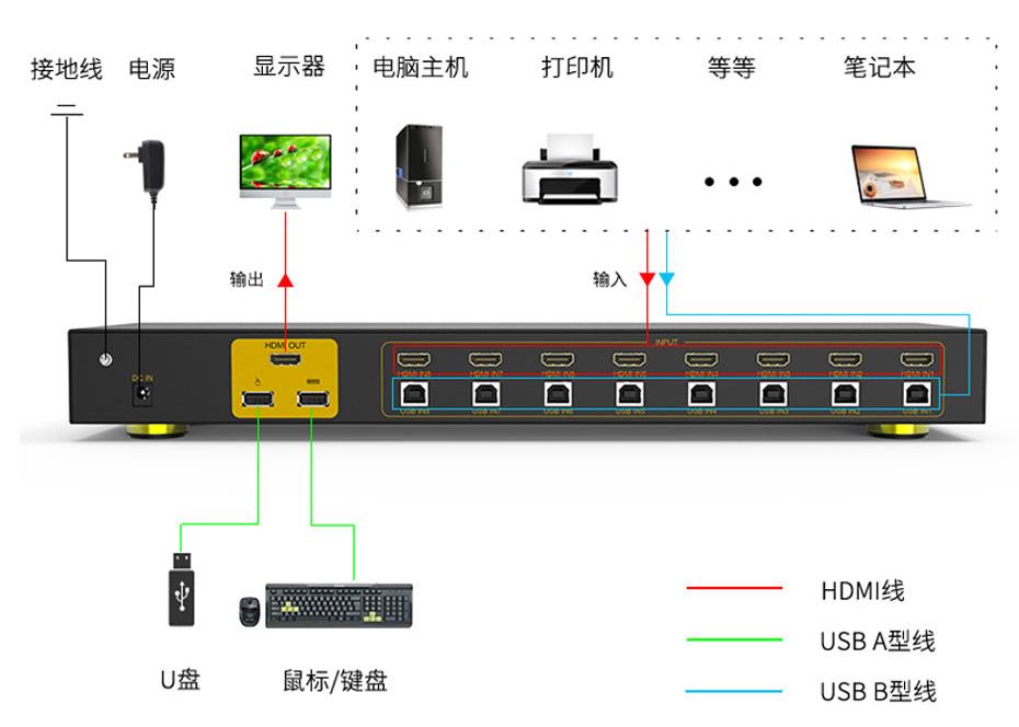 键盘鼠标切换器连接示意图