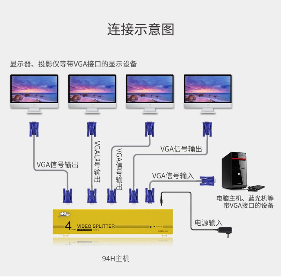 VGA视频分配器一进四出94H连接使用示意图
