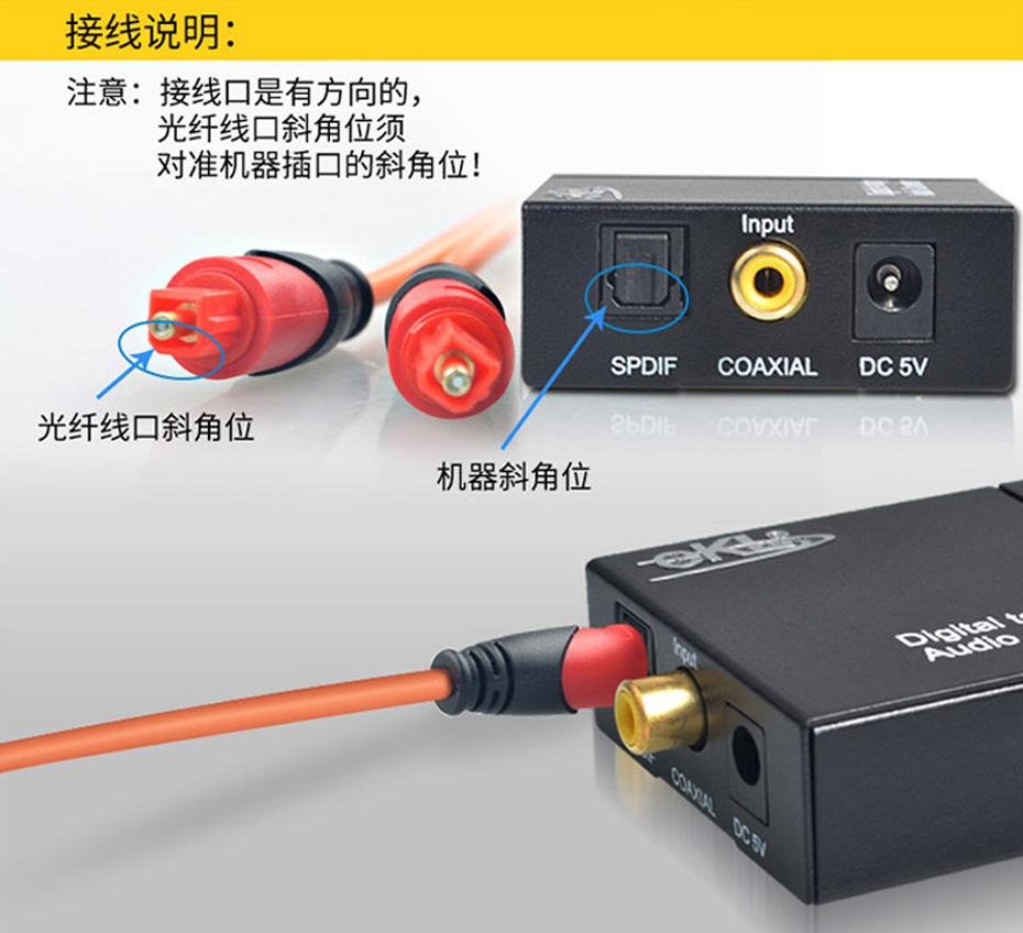 光纤音频转换器DAM光纤接口光纤缺角说明图