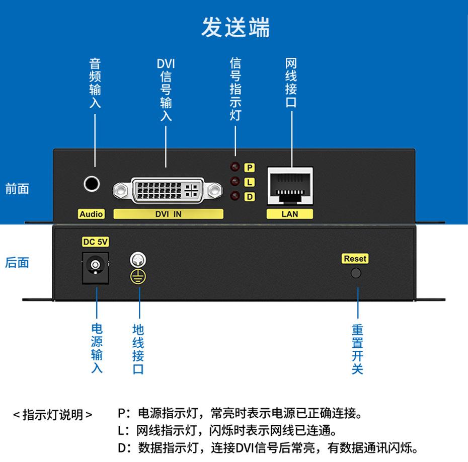 DVI网线延长器DE200发射端接口说明
