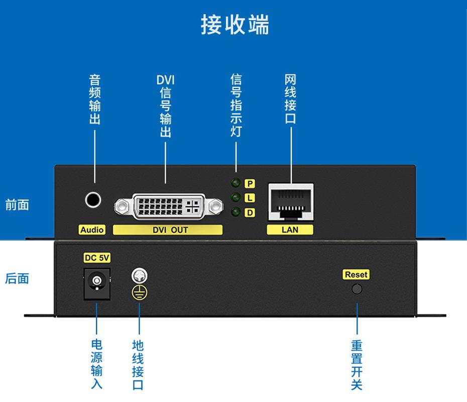 DVI网线延长器DE200接收端接口说明