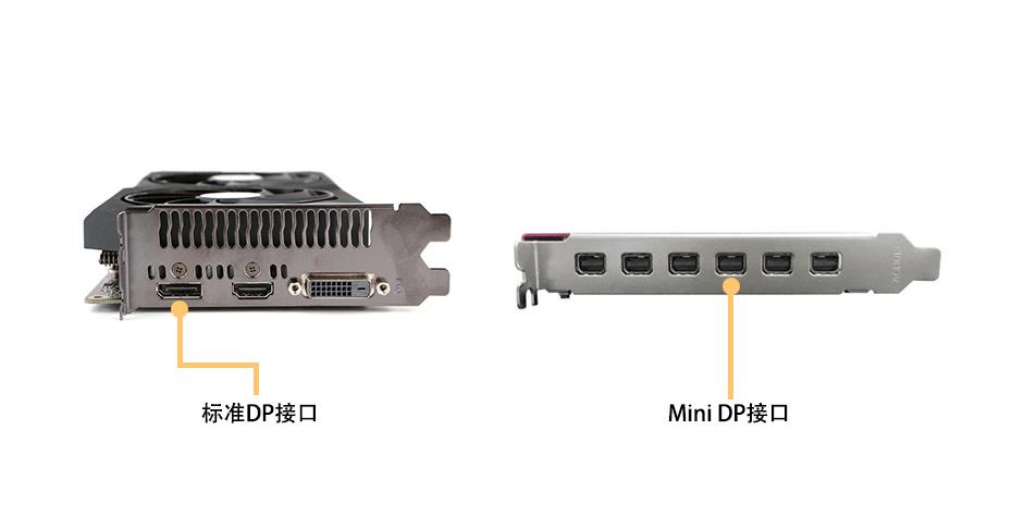 标准DP接口与Mini DP接口图