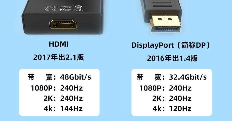 DP1.4和HDMI2.1对比图