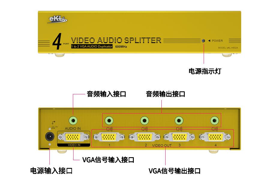 VGA分配器接口(H604A)