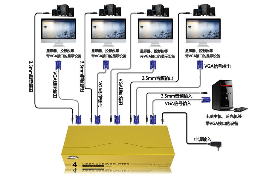 VGA分配器连接使用示意图(H604A)