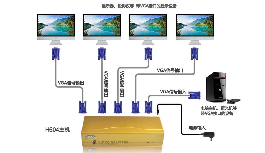 VGA分配器连接使用示意图(H604)