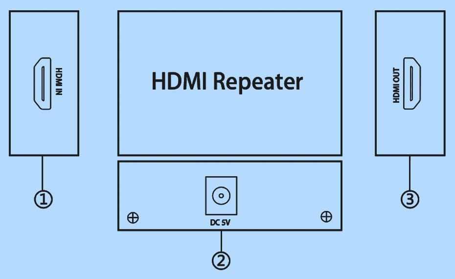 HDMI信号放大器HA接口