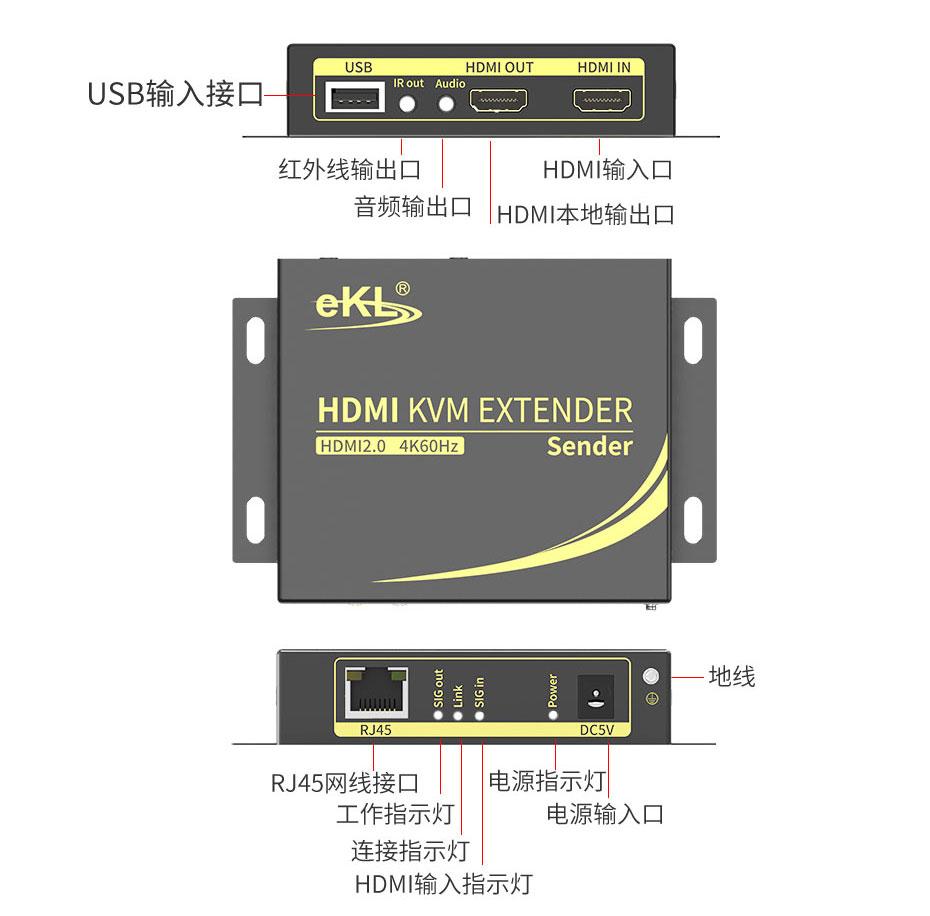 60米HDMI2.0单网线延长器HCK100发射端接口介绍
