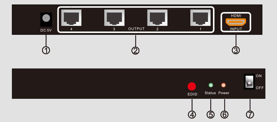 单网线延长分配发送器HE104接口说明