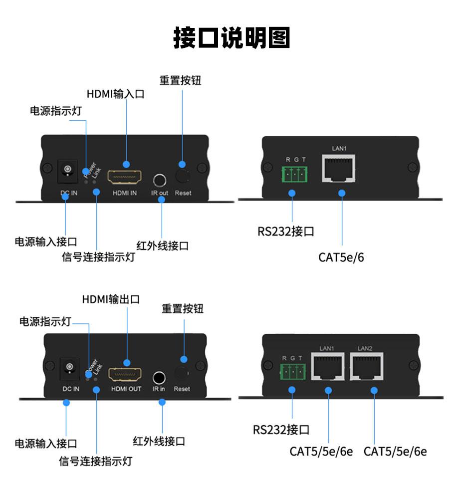 HDMI单网线延长器HE150/HE150R接口