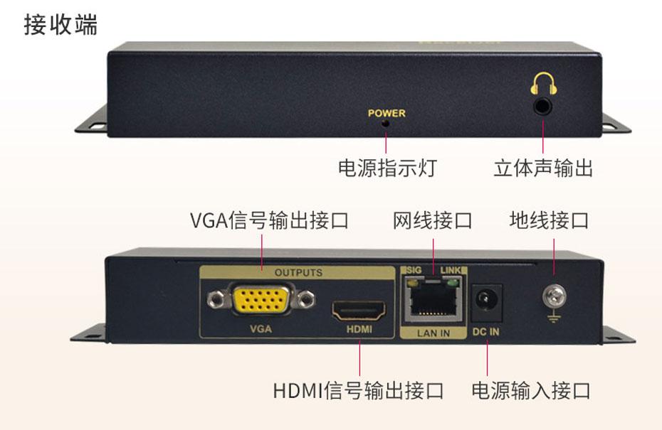 HDMI单网线延长器HE200接收端接口说明