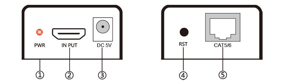 50米HDMI延长器HE50接口说明