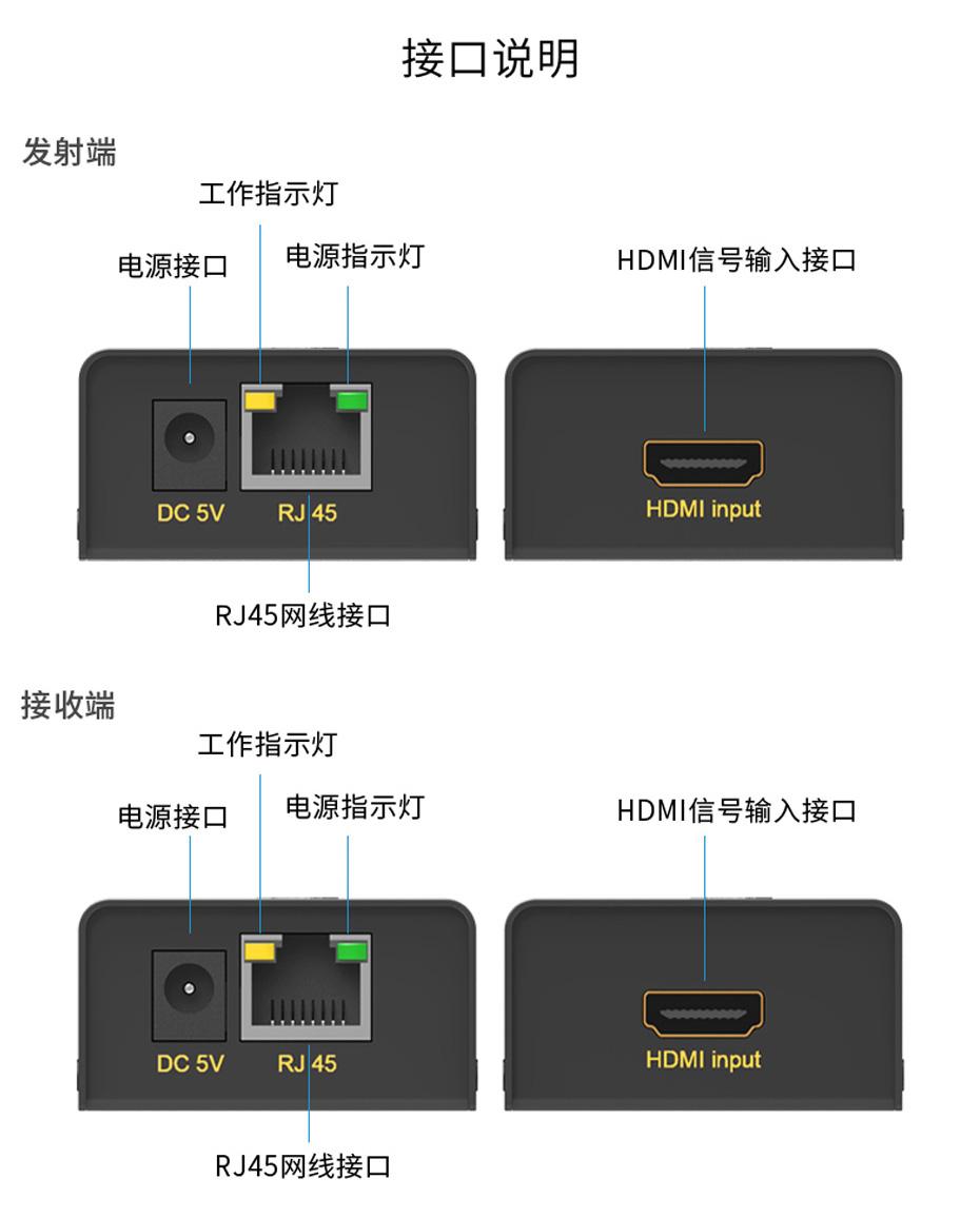 单网线HDMI延长器HE60接口说明