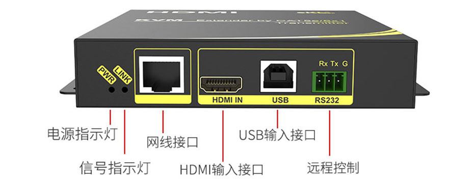 HDMI KVM延长器发射端接口说明(以HU100为例)