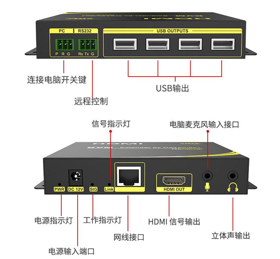 HDMI KVM延长器接收端接口说明(以HU100为例)