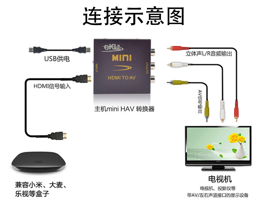 HDMI转AV转换器连接使用示意图