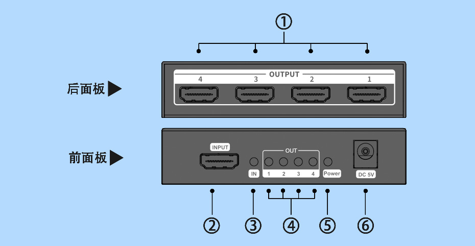 HDMI分配器接口-图