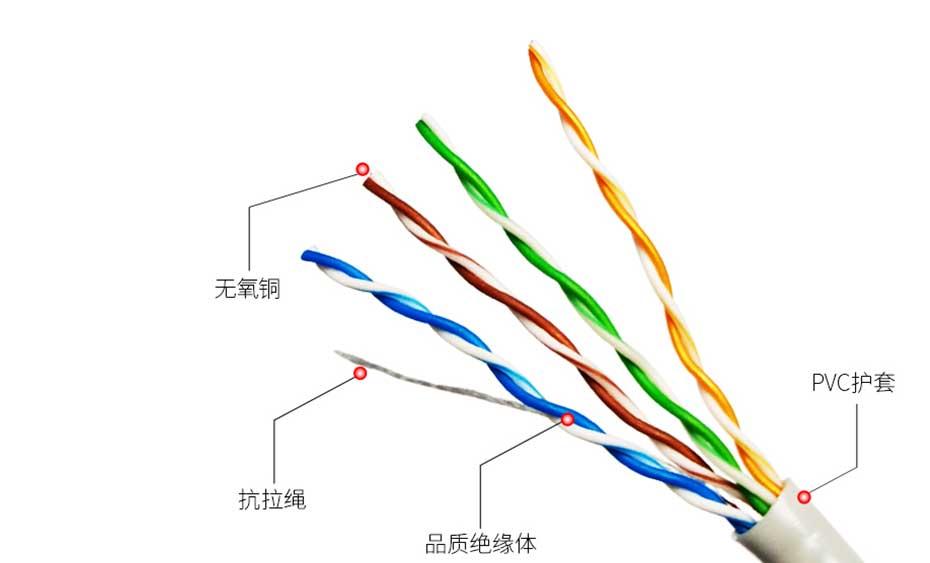 超五类网线