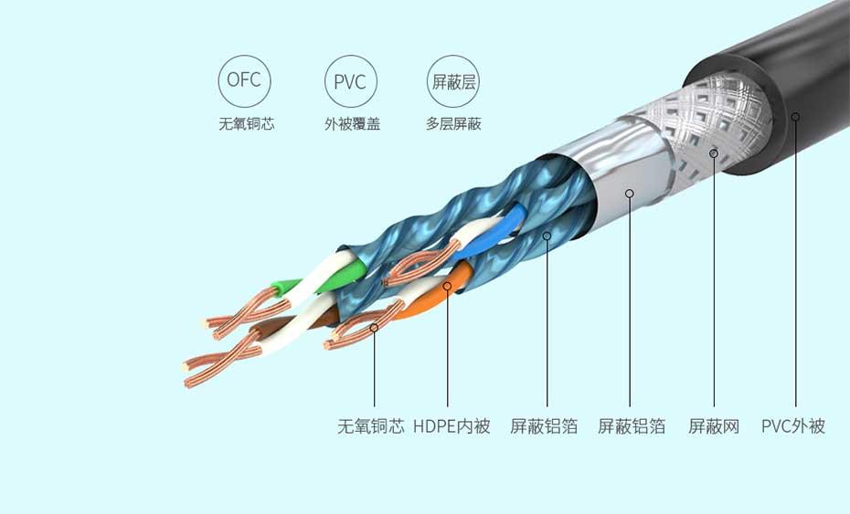 超六类网线