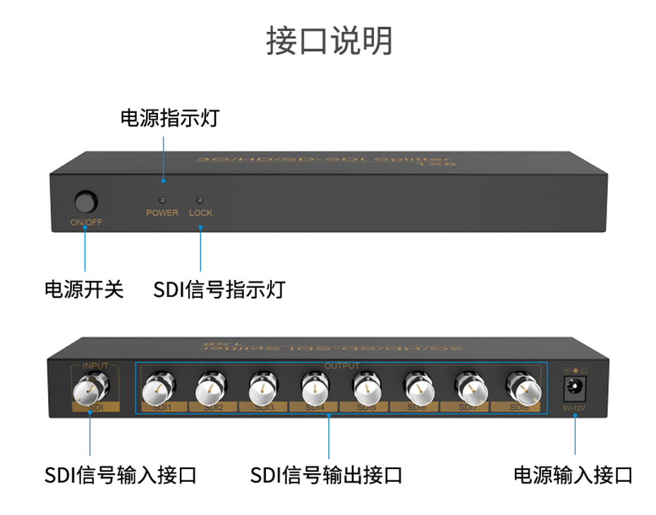 8口SDI分配器SD108接口说明