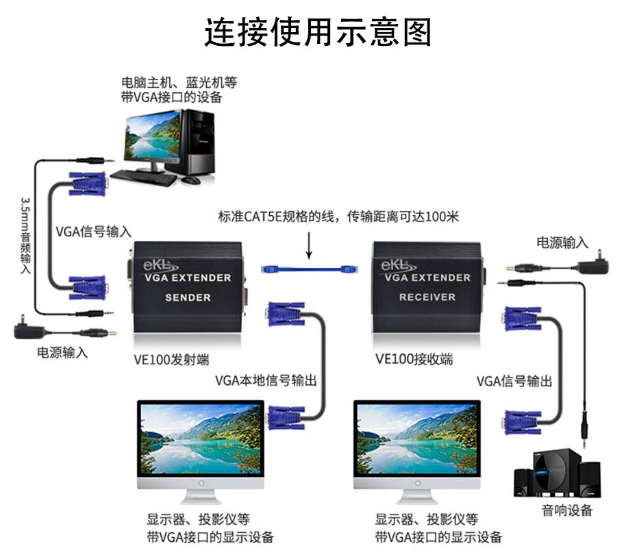 100米VGA延长器VE100连接使用示意图