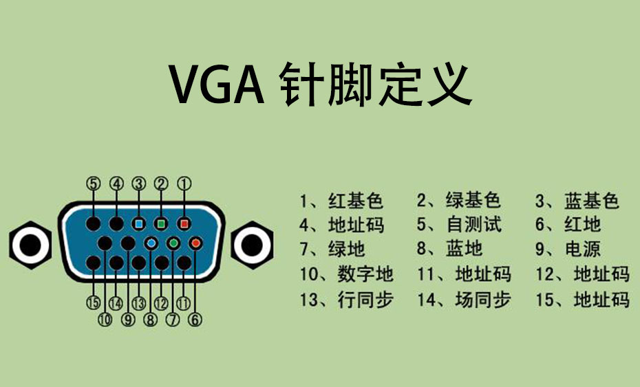 VGA线接法图解