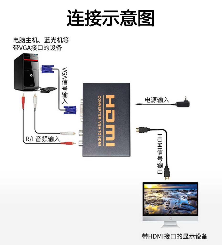 VGA转HDMI转换器VH连接使用示意图