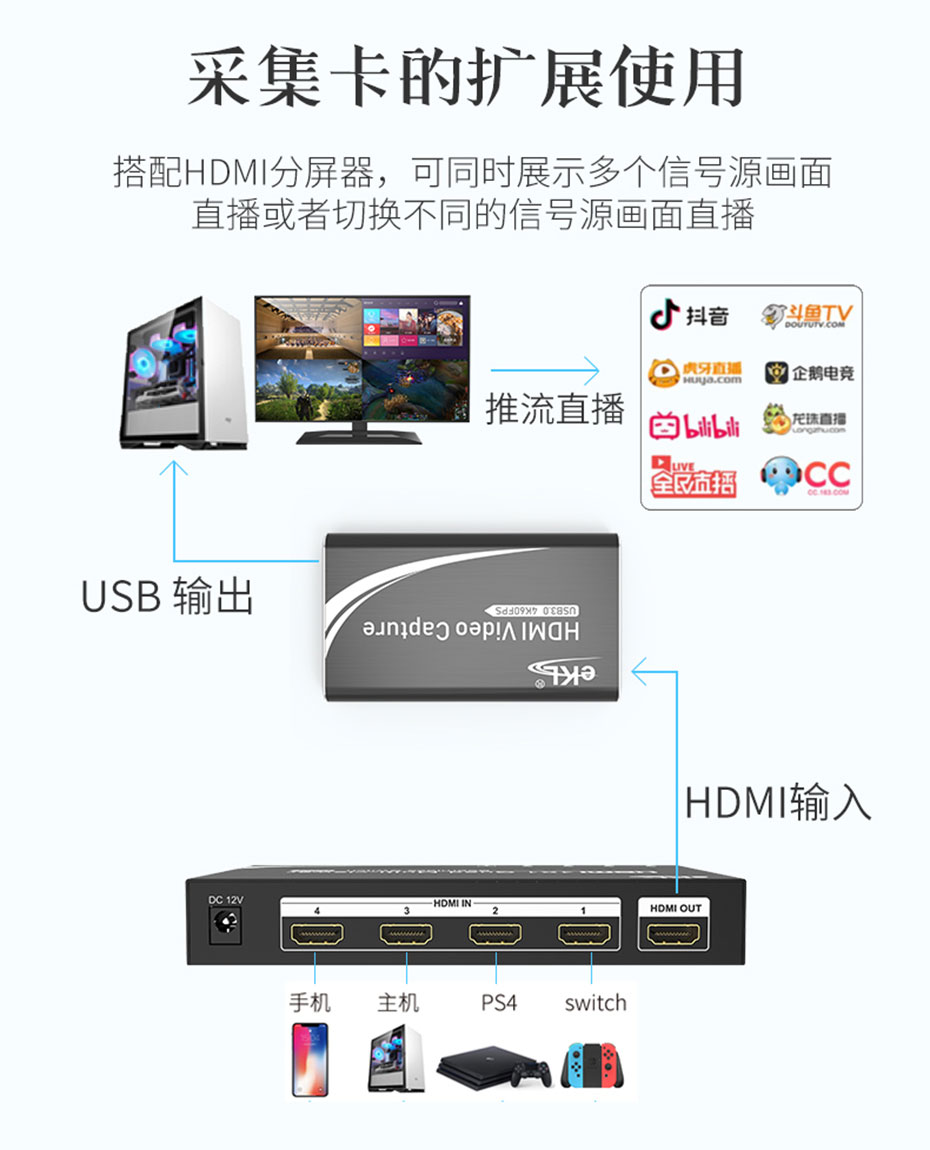 HDMI采集卡/USB视频采集卡HUC03拓展连接使用示意图