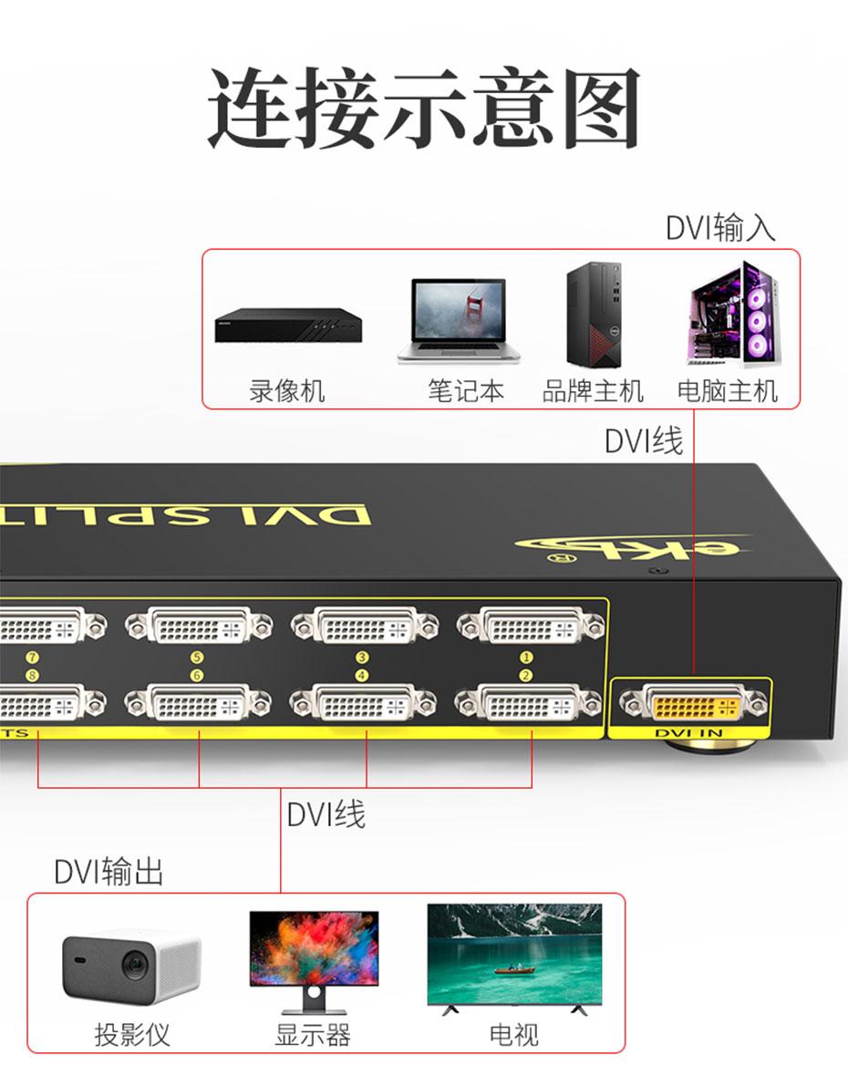 DVI分配器一进十六出/1进16出/1分16 161D连接使用示意图