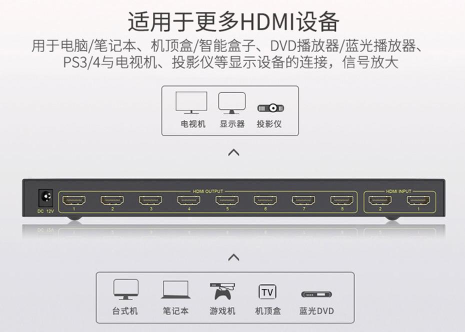HDMI分配器2进8出218H兼容HDMI设备,可连接电脑、游戏机、蓝光机等