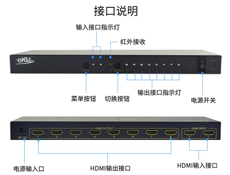 hdmi分配器2进8出218H接口说明