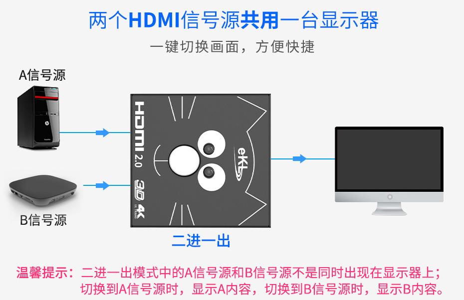 HDMI切换分配器2H2进1出连接使用示意图